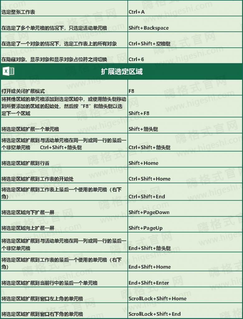 Excel快捷键_3